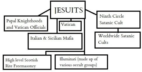 JesuitControlGrid